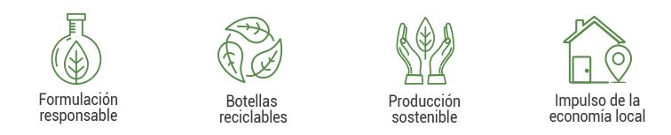 Iconos Sontenibilidad